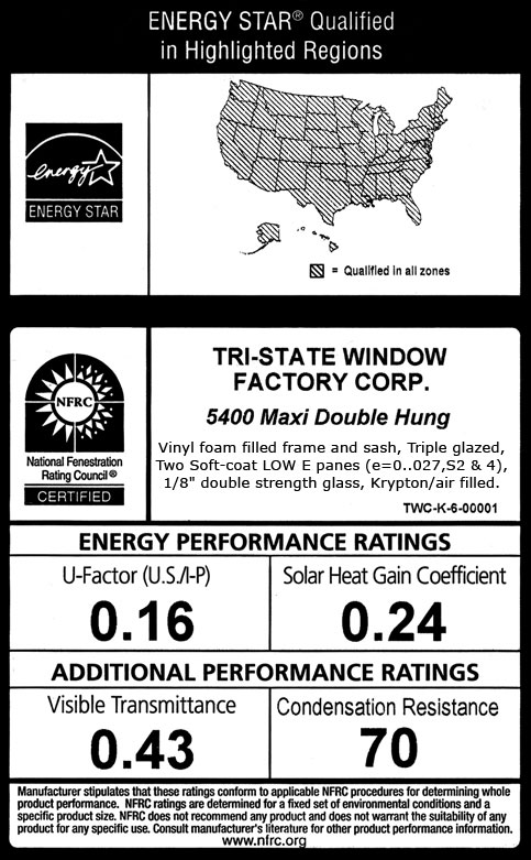 Thinking of replacement windows for your home choose the for Window energy efficiency ratings