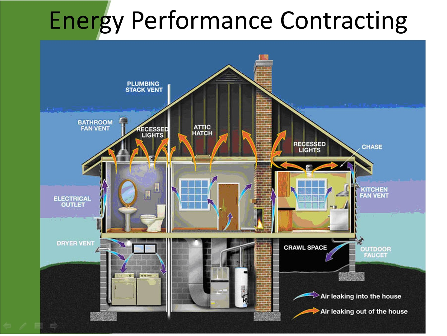 Cold Cash Available To Help Make Your Home Energy Efficient