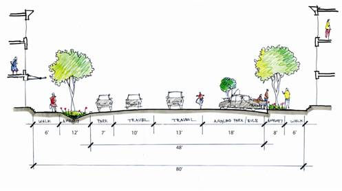 lacey city plan