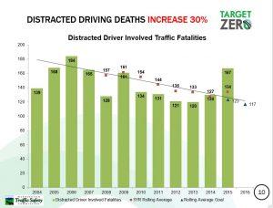 Distracted-Driving-FACT-SHEET