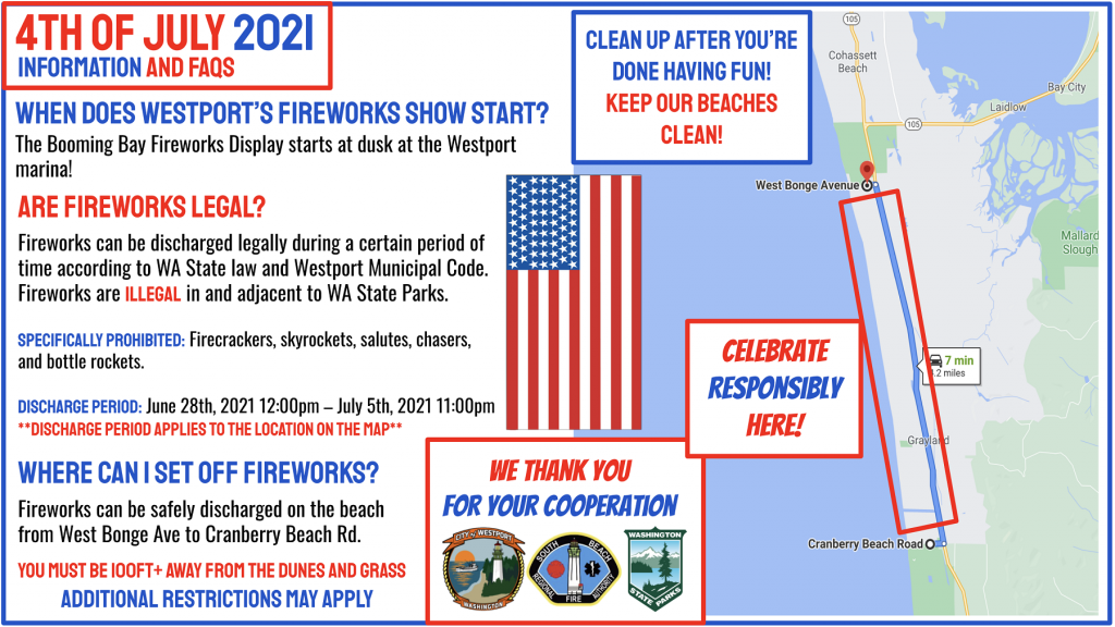 ocean shores fourth of july 2021